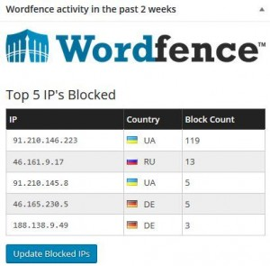 wordfence-blocked-ips-luminys